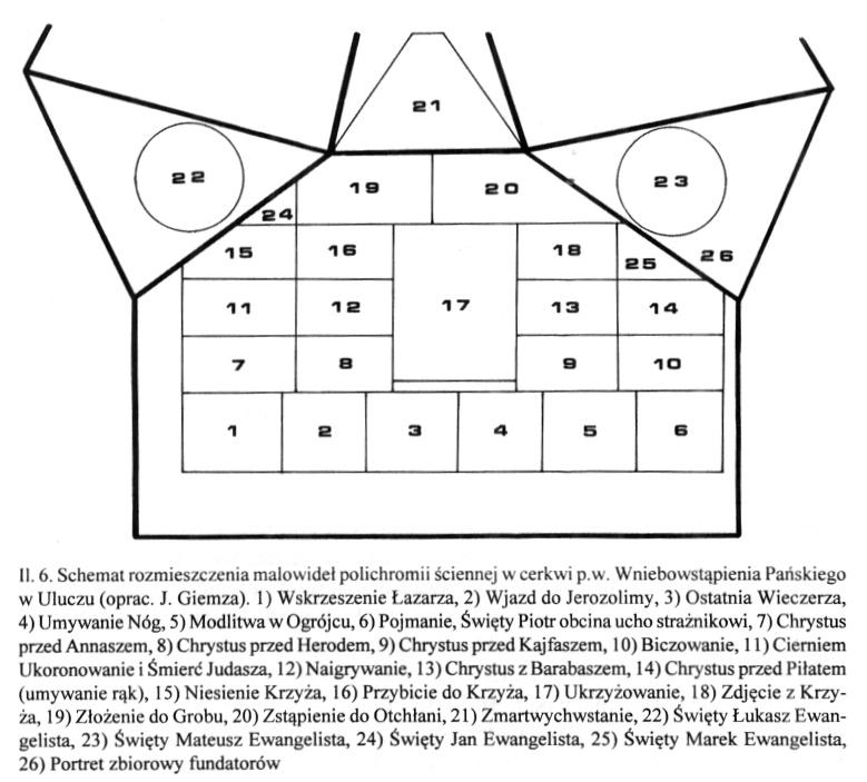 Schemat rozmieszczenia malowideł polichromii ściennej w cerkwii p.w. Wniebowstąpienia Pańskiego w Uluczu- opracował Jarosław Giemza